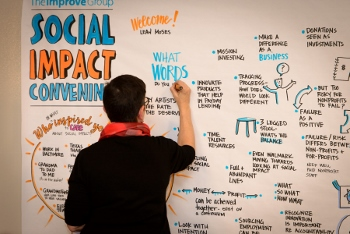 Exploring The Power Of Social Impact The Improve Group