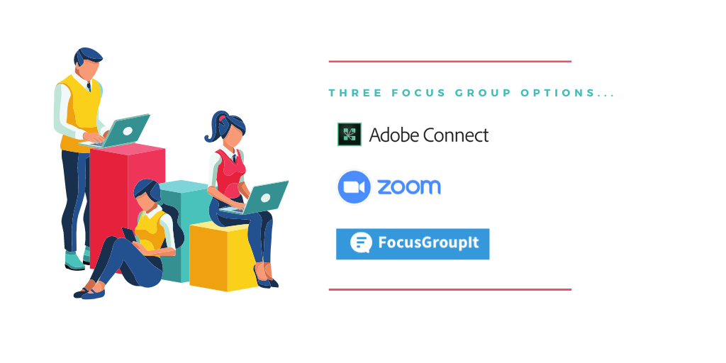 An image including the logos of three focus group software: Adobe Connect, Zoom, and Focusgroupit