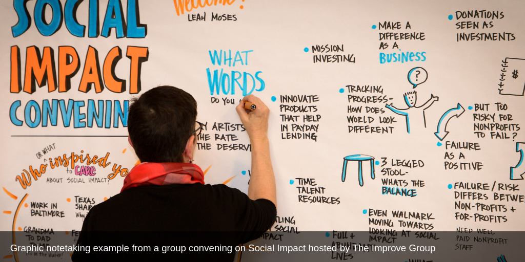 Graphic notetaking example from a group convening on Social Impact hosted by The Improve Group