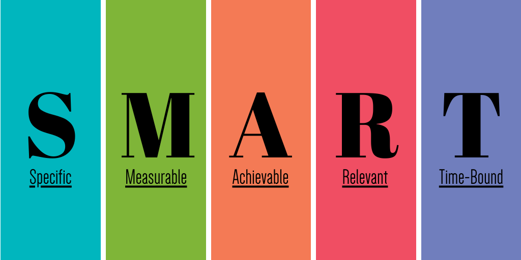 """Graphic that spells out the 5 letters in the SMART acronym: """"Specific, Measurable, Achievable, Realistic, Time-based."""""""