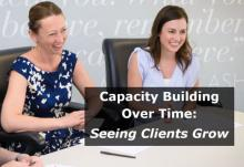 "Image of Research Analysts providing Capacity Building to clients with text box that says ""Capacity Building Over Time: Seeing Clients Grow"""