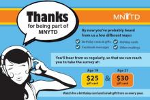 Post Card sent to youth participants in the MNYTD survey